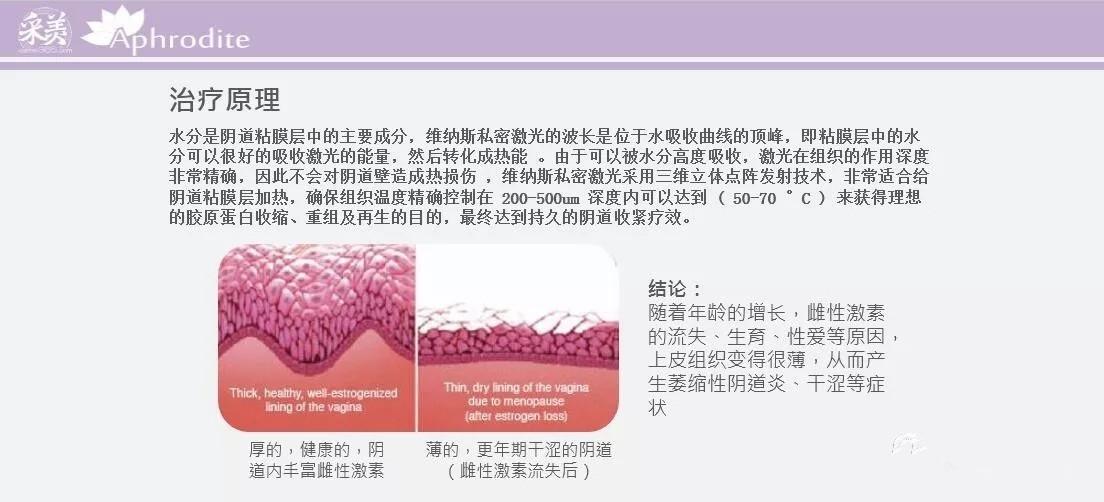 200-500um 深度内可以达到 ( 50-70 °c ) 来获得理想的胶原蛋白收缩