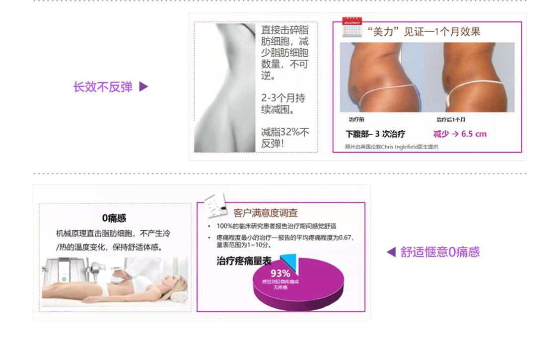 360超U塑身:优立塑+薇拉联合治疗,系统定制级身体管理方案, 减脂溶脂、紧致塑型、体型维持、去橘皮